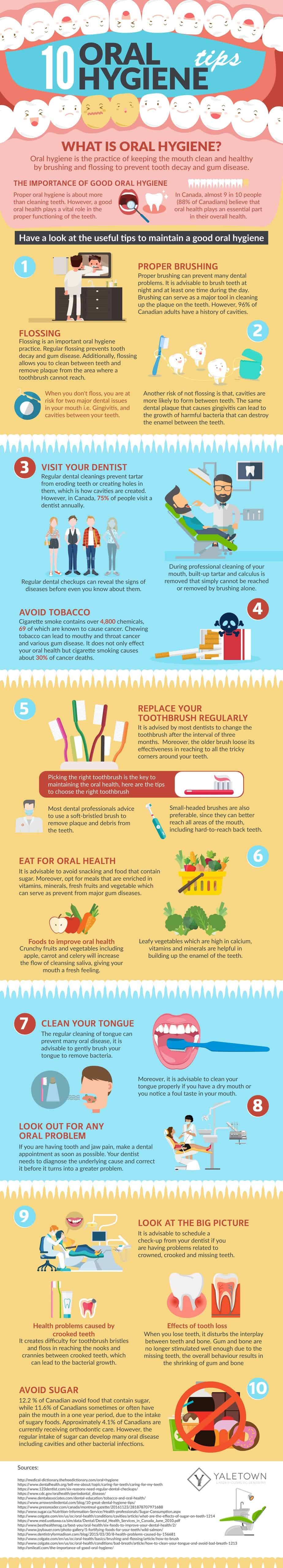 10 Cool Oral Hygiene Tips For A Healthy Mouth